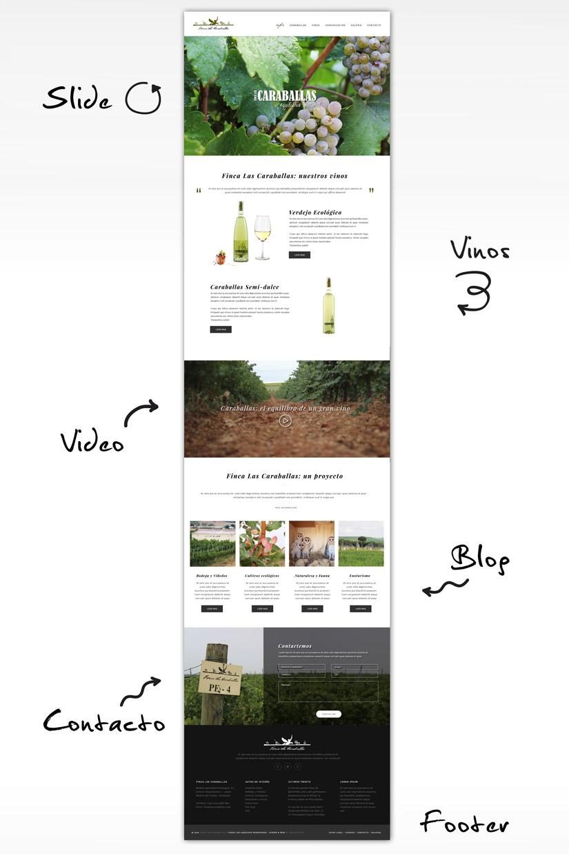 Diseño Web Finca Las Caraballas